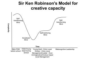 sir-ken-robinson-self-transforming-mind-model